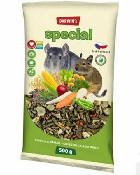 Malé zvieratká Nutri Can